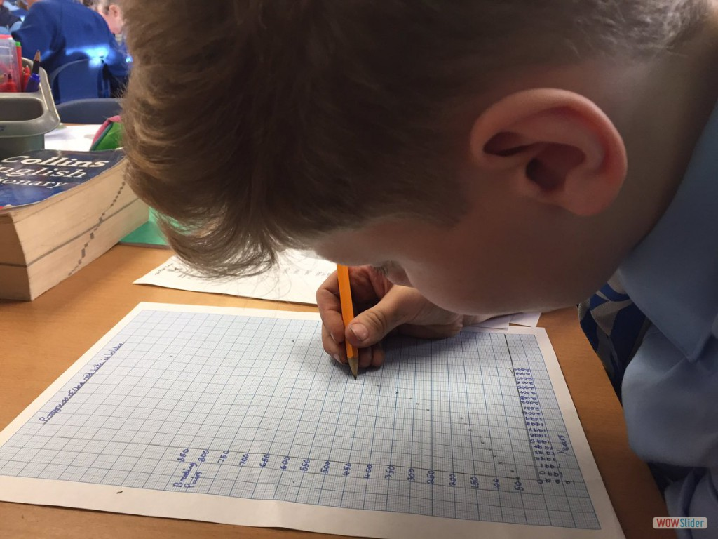 Concentrating on graphs
